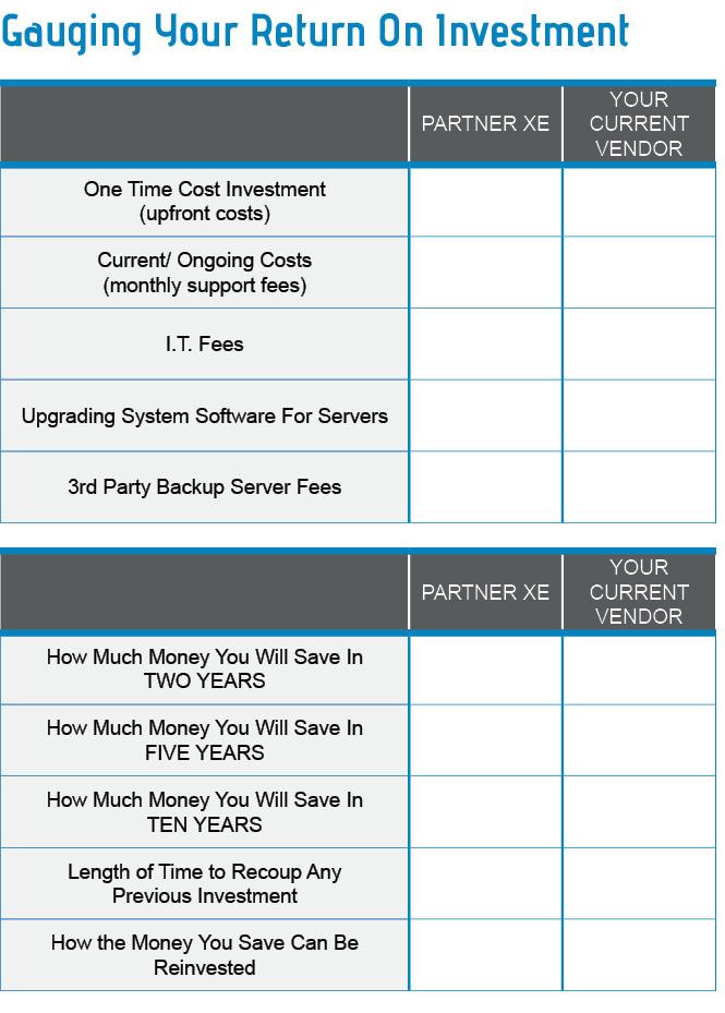 Gauging Return On Investment for Your Agency Management System