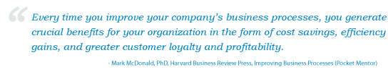 """""""Every time you improve your company's business processes, you generate crucial benefits for your organization in the form of cost savings, efficiency gains, and greater customer loyalty and profitability."""" - Mark McDonald, PhD, Harvard Business Review Press, Improving Business Processes (Pocket Mentor)"""
